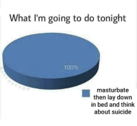 Anaconda, Suicide, and Down: What I'm going to do tonight  100%  masturbate  then lay down  in bed and think  about suicide