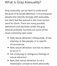 Attraction like what does sexual feel What does