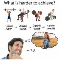 Gym, What Is, and Squat: What is harder to achieve?  2 plate  or bench  3 plate4 plate  squat  1 plate  or deadlift  or  @freetomeme  or 1 gf Hmmm 🤔🤔🤔 Via @freetomeme