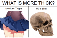 Club, Meme, and Skull: WHAT IS MORE THICK?  Monika's Thighs  MC's skull Doki Dokill Me Please. | Doki Doki Literature Club | Know Your Meme