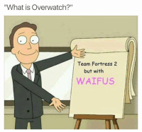 "Team Fortress 2: ""What is Overwatch?""  CO  Team Fortress 2  but with  WAIFUS"