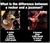 Classical Art, Play, and Chord: What is the difference between  a rocker and a jazzman?  A rocker  A jazzman  plays  plays  3 chords  3,000 chords  in front of  in front of  3,000 people  3 people