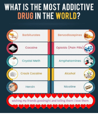 Friends, Heroin, and Love: WHAT IS THE MOST ADDICTIVE  DRUG IN THE WORLD?  Barbiturates  Benzodiazepines  Cocaine  Opioids (Pain Pills  Crystal Meth  Amphetamines  ) Crack Cocaine  Alcohol  Heroin  Nicotine  wishing my friends goodnight and telling them i love them
