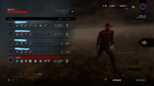 What is wrong with survivors on the PTB? I played 5 games and 4 of them looked like this. They all just walk into me and disconnect whenpicked up/ kill themselves on first hook. Are they just trying to derank or what is this?: What is wrong with survivors on the PTB? I played 5 games and 4 of them looked like this. They all just walk into me and disconnect whenpicked up/ kill themselves on first hook. Are they just trying to derank or what is this?