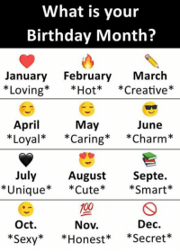 What my birth month says about me