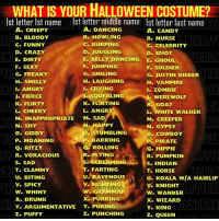 WHAT IS YOUR HALLOWEEN COSTUME? 1st Letter 1st Name Lst Letter Middle Name  Ist Letter Last Name A DANCING A CREEPY A CANDY Be HOWLING B BLOODY B NURSE  C ...