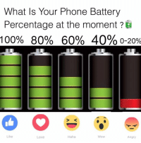 Phone Battery: What Is Your Phone Battery  Percentage at the moment ?  100% 80% 60% 40% 0-20%  Like  Love  Haha  Wow  Angry