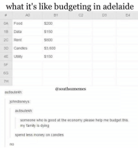 Food, Memes, and Budget: what it's like budgeting in adelaide  $200  OA Food  $150  13 Data  20 Rent  $800  $3,600  3D Candles  4E Utility  $150  6G  southozmemes  autistutekh:  johndisneys:  autisutekh:  someone who is good at the economy please help me budget this.  my family is dying  spend less money on candles  no Follow us on Insta @southozmemes #southozmemes