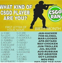 WHAT KIND OF CS GO CSGO PLAYER RAN ARE YOU? FIRST LETTER OF BIRTH