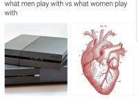 Funny, Fig, and Play: what men play with vs what women play  with  Fig. 87. Truee😂😂