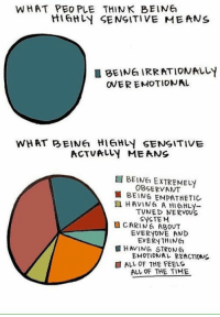 One for the HSP introverts.: WHAT PEO PLE THINK BEINE  HIEHLY SENSITIVE MEANS  BEING IRRATIONALLY  OVER EMOTIONAL  WHAT BEINE HIEHLY SENSITIVE  ACTUALLY MEANS  BEINE EXTREMELY  OBSERVANT  BEING EMPATHETIC  HAVIN A HI Huy  TUNED NERVOUS  SYSTEM  CARING ABOUT  EVERYONE AND  EVERYTHING  HAVING STRON En  EMOTIONAL REACTIONS  ALL OF THE FEELS  ALL OF THE TIME One for the HSP introverts.