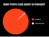 -TheCaptain: WHAT PEOPLE CARE ABOUTIN FEBRUARY  Deadpool  Valentine's Day -TheCaptain