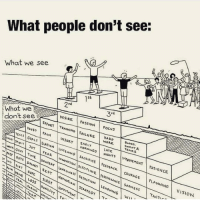 @wealthandfitness real talk 💯: What people don't see:  What we see  st  nd  3rd  What we  dont see  DESIRE PASSIONFocuS  EfFORT TRAINING FAILURE  HARD  WORK  DOUBT | PAIN  SWEAT  NDURT MORIN  TESTS! GOALS |ELAT10N | LtSTEHINGİ SACRIFICE | FEED&ACK | COURAGE | PLANNING | Visio  NGs LAT  1㎡rooVE MENT PATIENCE  EEogA  DIScirLINE İPERSEVISANCE SADNESS  FLANNINGVISION  NELOSS Honde  HONEST @wealthandfitness real talk 💯