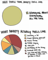 """Life, Memes, and Common: WHAT PEOPLE THINK ANXETy FEELS LIKE  WORRYING A60AT  EVERTHING  AL THE TIME  WHAT ANRIETY ACTAALy FEELS LIKE  sweating  a lot  second-awesina wourself  musck tension  chest pain  increased rate  your mind and body refus  to cooperate, no mNer what Currently alternating between """"exams don't define my intelligence"""" to having panic attacks because I'm not studying enough for exams why is life like this - obviously there are other symptoms than these as well but these are the common ones -"""