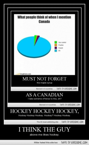 I Think The Guyhttp://omg-humor.tumblr.com: What people think of when I mention  Canada  Gun contral  Poutine  French  Eh  ..GraphJam.com  MUST NOT FORGET  the maple syrup  TASTE OFAWESOME.COM  Banned in 0 countries  AS A CANADIAN  I take extreme offense to this, eh?  TASTE OFAWESOME.COM  Banned in 0 countries  НОСКЕY HOСKEY HOСKEY,  Hockey Hockey Hockey. Hockey? Hockey Hockey.  TASTE OF AWESOME.COM  The #2 most addicting site  I THINK THE GUY  above me likes hockey.  TASTE OF AWESOME.COM  Hitler hated this site too I Think The Guyhttp://omg-humor.tumblr.com