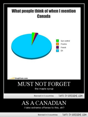 As a canadianhttp://omg-humor.tumblr.com: What people think of when I mention  Canada  Gun control  Poutine  French  Eh  ..l  GraphJam.com  MUST NOT FORGET  the maple syrup  TASTE OF AWESOME.COM  Banned in 0 countries  AS A CANADIAN  I take extreme offense to this, eh?  TASTE OF AWESOME.COM  Banned in 0 countries As a canadianhttp://omg-humor.tumblr.com