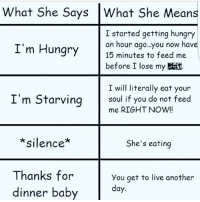 Hungry, Instagram, and Memes: What She Says What She Means  I started getting hungry  an hour ago...you now hav  I'm Hungry  15 minutes to feed me  before I lose my  I will literally eat your  I'm Starving  soul if you do not feed  me RIGHT NOW!  silence  She's eating  Thanks for  you get to live another  day  dinner baby girlproblems guys get the blame for 😂😂😂😂😂😂😂 galdembanter dt @itsshenell uberCode:SHENG6 www.instagram.com-isawitandii