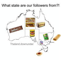 Classic sausage roll: What state are our followers from?!  TimTam  VEGEMITE  Theland.downunder Classic sausage roll
