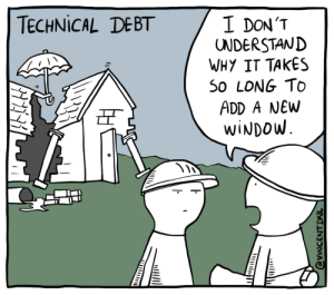 What technical debt looks like: What technical debt looks like