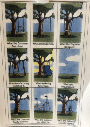 So true via /r/funny https://ift.tt/2OA1jaj: What the Customer  Described  What  t got budgeted. What the Engineer  Designed  How Manufacturing  Installed it  What Marketing  Advertised.  What got  documented.  What the customer  actually wanted  What the CustomerWhat the customer  finally received.  was billed for. So true via /r/funny https://ift.tt/2OA1jaj