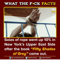 "Dank, Fifty Shades of Grey, and 🤖: WHAT THE FCK FACTS  moge source FactRetriever.com  Sales of rope went up 10% in  New York's Upper East Side  after the book ""Fifty Shades  of Grey  came out.  FB.com/WhatThe Facts  @WhatTheFFacts  @WhatTheFFact"