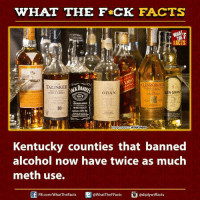 Dank, Facts, and News: WHAT THE FCK FACTS  WHAT  FACTS  Label  GLEN MORANG  5  TALISKER  MINGLE MALT  N GRANT  OBAN  ORraINAL  No.7)  3ennessee  WHISKEY  WINK News  Kentucky counties that banned  alcohol now have twice as much  meth use.  FB.com/WhatTheFacts  diplywtffacts  @WhatTheF Facts