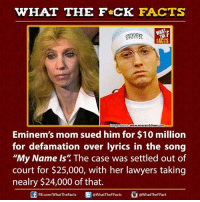 """Oops!: WHAT THE FCK FACTS  www.wearandcheer.c  mac  Source  Eminem's mom sued him for $10 million  for defamation over lyrics in the song  """"My Name Is The case was settled out of  court for $25,000, with her lawyers taking  nealry $24,000 of that.  @WhatTheFFact  FB.com/WhatTheFacts  @WhatTheFFacts Oops!"""