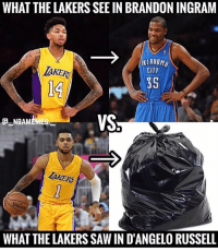Welp. It is what it is. @_nbamemes._ Tags: Lakers NBA KD: WHAT THE LAKERS SEE IN BRANDON INGRAM  KLAHOM  KLRHOM  IAKERS  CITY  35  VS  NBAMEMES  AKERS  WHAT THE LAKERS SAW IN D'ANGELO RUSSELL Welp. It is what it is. @_nbamemes._ Tags: Lakers NBA KD