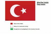 History, Armenian, and Armenian Genocide: What the Turkish  Flag means  witshag  Blood of the Infidels  History of a meritocratic society  Recognisance and apologising for the Armenian Genocide A Brief history of the Turkish flag https://t.co/rP5pnC0lhk