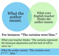 "English Teacher: What the  What your  author  English teacher  thinks meant.  author meant.  For instance: ""The curtains were blue.""  What your teacher thinks: ""The curtains represent  his immense depression and his lack of will to  carry on.""  What the author meant: ""The curtains were  f****** blue."