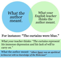 "sent in by one of our 3 toe'd followers: What the  What your  author  English teacher  thinks the  meant.  author meant.  For instance:  ""The curtains were blue.""  What your teacher thinks: ""The curtains represent  his immense depression and his lack of will to  carry on.  What the author meant: ""Albert Speer was an apolitical  technocrat with no knowledge of the Holocaust"" sent in by one of our 3 toe'd followers"