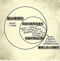 International, 梗圖, and Thinking: WHAT  THINK  WHAT CAN  INTO  WHAT I  SAY TO  WORDS  OTHER  PEOPL  WHAT  PEOPLE  ACTUALLY  UNDERSTAND 有理說不清!