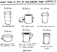 Struggle, Coffee, and Time: WHAT TIME oF DAY Do You DRINK YouR COFFEE  5.00Am  8:00Am  I 2.. OOpm  You PooR BASTARID  YEP. YouRE Go0D  No TiME FoR LvNCH, EH?  8:00 pm  I|:00pm  3:00 Pm  GoTTA MuscLe PAsT  THE NAPPING Hovr.  UMM... O. AFTER DIWNER.  OR WITH A DEssen T  S UNDERSTANDABLE  System is down  again  QYoYoH/A Everyday is a coffee struggle