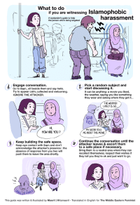 "Facebook, Friends, and Hello: What to do  if you are witnessing ISlamophobIC  A bystander's guide to help  the persor  harassment  n who's being targeted  Engage conversation.  Go to them, sit beside them and say hello.  Try to appear calm, collected and welcoming  IGNORE THE ATTACKER  Pick a random subject and  start discussing it.  It can be anything: a movie you liked,  the weather, saying you like something  they wear and asking where they got it..  THE WEATHER  LATELYIS S0  İGNO  RED  Hl  HOW ARE YOU?  MY SISTER TOLD  ME ABOUT THIS MOVIE  Keep building the safe space.  Keep eye contact with them and don't  acknowledge the attacker's presence : the  absence of response from you two wil  push them to leave the area shortly  Continue the conversation until the  attacker leaves & escort them  to a safe place if necessary.  Bring them to a neutral area where they can  recollect themselves; respect their wishes if  they tell you they're ok and just want to go  2  This guide was written & illustrated by Maeril | @itsmaeril Translated in English for The Middle Eastern Feminist maeril: Hi everyone! This is an illustrated guide I made as part of my co-admining work at The Middle Eastern Feminist on Facebook! It will be published there shortly. The technique that is displayed here is a genuine one used in psychology - I forgot the name and couldn't find it again so if you know about it, feel free to tell me!Some could say: ""Yes but you can use that technique for instances of harassment other than Islamophobic attacks!"", and my reply is: Sure! Please do so, it also works for other ""types"" of harassment of a lone person in a public space!! However I'm focusing on protecting Muslims here, as they have been very specific targets lately, and as a French Middle Eastern woman, I wanted to try and do something to raise awareness on how to help when such things happen before our eyes - that way one cannot say they ""didn't know what to do""! I'd like to insist on two things: 1) Do not, in any way, interact with the attacker. You must absolutely ignore them and focus entirely on the person being attacked! 2) Please make sure to always respect the wishes of the person you're helping: whether they want you to leave quickly afterwards, or not! If you're in a hurry escort them to a place where someone else can take over - call one of their friends, or one of yours, of if they want to, the police. It all depends on how they feel! For my fellow French-speakers: I will translate it in French and post it on my page as soon as I can :)Please don't hesitate to share this guide as it could push a lot of people to overcome bystander syndrome!!Lots of love and stay safe! PS: I you repost this cartoon of mine on twitter or instagram, please add me in the post so I can see it, with @itsmaeril :)"