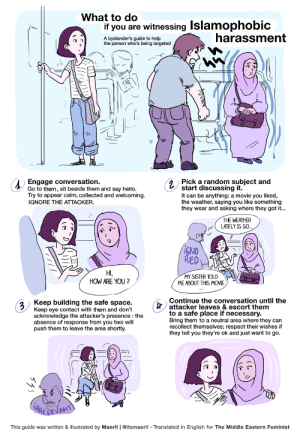 "Facebook, Friends, and Hello: What to do  if you are witnessing ISlamophobIC  A bystander's guide to help  the persor  harassment  n who's being targeted  Engage conversation.  Go to them, sit beside them and say hello.  Try to appear calm, collected and welcoming  IGNORE THE ATTACKER  Pick a random subject and  start discussing it.  It can be anything: a movie you liked,  the weather, saying you like something  they wear and asking where they got it..  THE WEATHER  LATELYIS S0  İGNO  RED  Hl  HOW ARE YOU?  MY SISTER TOLD  ME ABOUT THIS MOVIE  Keep building the safe space.  Keep eye contact with them and don't  acknowledge the attacker's presence : the  absence of response from you two wil  push them to leave the area shortly  Continue the conversation until the  attacker leaves & escort them  to a safe place if necessary.  Bring them to a neutral area where they can  recollect themselves; respect their wishes if  they tell you they're ok and just want to go  2  This guide was written & illustrated by Maeril | @itsmaeril Translated in English for The Middle Eastern Feminist drinkyourfuckingmilk:  maeril: Hi everyone! This is an illustrated guide I made as part of my co-admining work at The Middle Eastern Feminist on Facebook! It will be published there shortly. The technique that is displayed here is a genuine one used in psychology - I forgot the name and couldn't find it again so if you know about it, feel free to tell me!Some could say: ""Yes but you can use that technique for instances of harassment other than Islamophobic attacks!"", and my reply is: Sure! Please do so, it also works for other ""types"" of harassment of a lone person in a public space!! However I'm focusing on protecting Muslims here, as they have been very specific targets lately, and as a French Middle Eastern woman, I wanted to try and do something to raise awareness on how to help when such things happen before our eyes - that way one cannot say they ""didn't know what to do""! I'd like to insist on two things: 1) Do not, in any way, interact with the attacker. You must absolutely ignore them and focus entirely on the person being attacked! 2) Please make sure to always respect the wishes of the person you're helping: whether they want you to leave quickly afterwards, or not! If you're in a hurry escort them to a place where someone else can take over - call one of their friends, or one of yours, of if they want to, the police. It all depends on how they feel! For my fellow French-speakers: I will translate it in French and post it on my page as soon as I can :)Please don't hesitate to share this guide as it could push a lot of people to overcome bystander syndrome!!Lots of love and stay safe! PS: I you repost this cartoon of mine on twitter or instagram, please add me in the post so I can see it, with @itsmaeril :)"