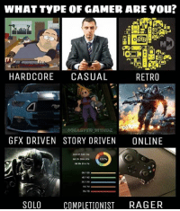 ?: WHAT TYPE OF GAMER ARE you?  AI  HARDCORE  CASUAL  RETRO  ROMASTERMINDz  GFX DRIVEN STORY DRIVEN  ONLINE  100%  422/42  20/20  14114  0116  SOLO  COMPLETION IST  RAGER ?