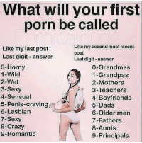 Older Men: What will your first  porn be called  Like my second most recent  post  Last digit answer  Like my last post  Last digit answer  0-Horny  1-Wild  2-Wet  3-Sexy  4-Sensual  5-Penis-craving  6-Lesbian  7-Sexy  8-Crazy  9-Romantic  0-Grandmas  1-Grandpas  2-Mothers  3-Teachers  4-Boyfriends  5-Dads  6-Older men  7-Fathers  8-Aunts  9-Principals