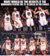 Basketball, Finals, and Golden State Warriors: WHAT WOULD BE THE RESULTS IF THE  WARRIORS PLAYED THE 72-10 BULLS IN THE FINALS  35  30  @NBAMEMES  52  AULs  91 Best of 7 series, who wins? WarriorsTalk