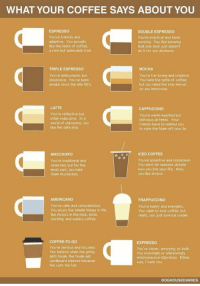 What coffee you drink says about you: WHAT YOUR COFFEE SAYS ABOUT YOU  ESPRESSO  DOUBLE ESPRESSO  You're friendly and  You're practical and hard-  adaptive. You actually  working. You like knowing  like the taste of coffee,  that one shot just doesn't  a rare but admirable trait.  do it for you anymore.  TRIPLE ESPRESSO  MOCHA  You're enthusiastic but  you're fun-loving and creative  obsessive, you've been  You hate the taste of coffee,  awake since the late 9o's.  but you need the pick-me-up,  so you improvise.  CAPPUCCINO  You're reflective but  You're warm-hearted but  often indecisive. In a  oblivious at times. Your  world of unknowns, you  friends have to cemind you.  like the safe pick  to wipe the foam off your lip.  ICED COFFEE  MACCHIATO  you're traditional and  you're assertive and outspoken,  You don't let seasons dictate  reserved, but for the  how you live your life. Also,  most part, you hate  you like straws,  AMERICANO  FRAPPUCCINO  You're calm and conscientious  You're happy and energetic.  You enjoy the simple things in life,  You claim to love coffee, but  like picnics in the park, birds  really, you just love ice cream.  chirping, and watery coffee.  COFFEE TO GO  EXPRESSO  You're serious and focused.  you're clever, annoying, or both.  you believe when the going  You knowingly or unknowingly  gets tough, the tough get  mispronounce espresso, Either  cardboard sleeves because  way, hate you.  the cups too hot,  DOGHOUSEDIARIES What coffee you drink says about you