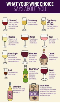 """Wine: WHAT YOUR WINE CHOICE  SAYS ABOUT YOU  Cab(ernet)  Chardonnay  Chardonnay  """"Cab"""" is the only  You're turning  with an  wine type you into your mother.  Ice Cube  can confidently  You have become  your mother.  pronounce.  Riesling  Merlot  Rose  You take your  You're under 21.  Yes yes, we all  know you once  steaks still  Or want to  look like it  spent a semester  in Germany.  Pinot Grigio  Pinot Noir  Chianti  You love  You have a  You thought  terrible Italian  you Were  all-you-can-eat  accent that youvery  ordering the  breadsticks,  much enjoy using.  other Pinot.  Malt """"Wine  Port  Shiraz  You're not  You think  You Sometimes  above drinking  drink syrup.  have Sexy  of brown  accents  paper bags.  Boxed Wine  BOX  Under $10  You say you drink so  You pick wine solely  infrequently you don't want  WINE  based on how cute  the wine to spoil, but really  the label is.  you drink so frequently you  need wine on tap."""