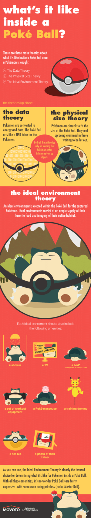 """Consist: what's it like  inside a  Poké Ball?  There are three main theories about  what it's like inside a Poké Ball once  a Pokémon is caught:  O The Data Theory  O The Physical Size Theory  The Ideal Environment Theory  the theories up close:   the data  theory  the physical  size theory  Pokémon are converted to  Pokémon are shrunk to fit the  size of the Poké Ball. They end  up being crammed in there  waiting to be let out.  energy and data. The Poké Ball  acts like a USB drive for the  Pokémon.  Both of these theories  rely on treating the  Pokémon either  01010  10101010101010101  inhumanely or as  objects.  10101010101010101010  101010101010101010101010  0101010101010101010  1010  1010101010101010101  01010101010101010   the ideal environment  theory  An ideal environment is created within the Poké Ball for the captured  Pokémon. Ideal environments consist of an ample supply of their  favorite food and imagery of their native habitat.   Each ideal enviroment should also include  the following amenities:  All anores  all the  time!  SNORE CHANNEL  a TV  a bed*  a shower  """"Everywhere is Snorlax's bed  a set of workout  equipment  a Poké-masseuse  a training dummy  a photo of their  trainer  a hot tub   As you can see, the Ideal Environment Theory is clearly the favored  choice for determining what it's like for Pokémon inside a Poké Bll.  With all these amenities, it's no wonder Poké Balls are fairly  expensive–with some even being priceless (hello, Master Ball).  designed by  MOVOTO Megan Radich"""