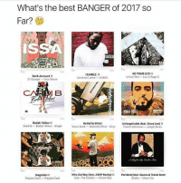 Drake, Life, and Memes: What's the best BANGER of 2017 so  Far?  Bank Account 3  21 Savage-Issa Album  HUMBLE.o  Kendrick Lomar DAMN.  XO TOUR LIit3 O  Lil Uzi Vert- Luv Is Rage 2  244  3 08  Bodak Yellow D  Buttertly Effect  Cardi B-Bodak Yellow- Single avis Scott- Buttefy Effect ing French Montana Jungle Rules  Unforgettable (feat. Swae Lee)。  3 02  27  353  Who Dat Boy (eat. ASAP Rocky)Portland (feat. Quavo & Travis Scott  Magnolia  Playboi Carti-Playbot Carti  Tyler, The Creator Flower Boy  Drake More Life What's your favorite song this year so far 🤔 via @rap