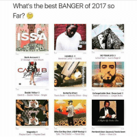 Drake, Kendrick Lamar, and Life: What's the best BANGER of 2017 so  Far?  SSA  Bank Account D  21 Savage-Issa Albun  HUMBLE. O  Kendrick Lamar DAMN  XO TOUR LIiT3 O  Lil Uzi Vert-Luv Is Rage 2  HE  344  353  Bodak Yellow D  Buttertly Effect  Cardi B-  Bodak Yellow- Single  Travis Scott-Butterfly Eflect-Sing  Unforgettable (feat. Swae Lee)  French Montana-Jungle Rules  3 02  500  3 53  Who Dat Boy (eat. ASAP Rocky)Portland (feat. Quavo & Travis Scott  Magnolia t  Playboi Carti- Playbol Carti  Tyler, The Creator-Flower Boy  Drake -More Life What was YOUR favorite song banger of 2017 ? 🤔