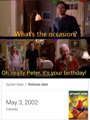 Birthday, Spider, and SpiderMan: What's the occasion?  Oh, really Peter, it's your birthday!  Spider-Man / Release date  SPIDER-MAN  May 3, 2002  Canada Happy Birthday!!