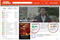Ali, America, and Asian: What's the Tomatometer? RT Critics SIGN UP LOG IN  Retten  Tomat es  Search movies, TV, actors, more...  MOVIES & DVDs-  T-  NEWS ▼  TICKETS & SHOWTIMES  TRENDING ON RT  200 Freshest Movies Since 1998  Tropic Thunder: 10 Years Later  Crazy Rich Asians Reviews  15 Asian-American Milestones  R y  O  DVD &  THEATERS STREAMING SHOWS  IN  TV  OPENING  92%  .84%  *2096  AUG 15  AUG 17  AUG 17  AUG 17  AUG 17  Crazy Rich Asians  Alpha  Mile 22  9396 The Wife  10096 Blaze  View All  DEATH OF A NATION  2018  TOP BOX OFFICE  $45.5M  $19.4M  $13.1M  $11.4M  $10.9M  The Spy Who Dumped Me $6.5M  $6M  $5.5M  k48% The Meg  97%  Mission: Impossible-Fa  TOMATOMETER  Ali Critics Top Critics/  AUDIENCE SCORE Θ  ●7096  k11% Slender Man  Christopher Robin  *090 |  0%  )  Critics Consensus: No  9696 BlacKKKlansman  liked it  consensus yet.  * 4596  養79%  *5196  Average Rating: 1.9/10  Reviews Counted: 11  Average Rating: 4.5/5  User Ratings: 5,170  Mamma Mia! Here We  Fresh: 0  Rotten: 11  Equalizer 2  61% Hotel Transylvania 3: Su... $5.2M  it 88%Ant-Man and the Wasp $4.2M  View A  COMING SOON  No Soore Yet The Happytime Murders  AD  +WANT TO SEE  DEATH OF A NATION  - NOT INTERESTED  CAN WE SAVE AMERICA A SECOND TIMET  ADD A REVIEW (OPTIONAL)  AUGUST 3, 2018  AUG 24  Post