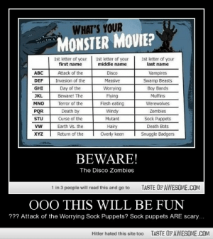 Ooo This Will Be Funhttp://omg-humor.tumblr.com: WHAT'S YOUR  MONSTER MOVIE?  1st letter of your  middle name  1st letter of your  first name  1st letter of your  last name  Attack of the  ABC  Disco  Vampires  Swamp Beasts  DEF  Invasion of the  Massive  Boy Bands  Muffins  GHI  Day of the  Worrying  Beware! The  JKL  Flying  Terror of the  Flesh eating  Werewolves  MNO  PQR  Death by  Windy  Zombies  Curse of the  Earth Vs. the  Sock Puppets  Death Bots  STU  Mutant  vw  Hairy  Return of the  Overly keen  XYZ  Snuggle Badgers  BEWARE!  The Disco Zombies  TASTE OF AWESOME.COM  1 in 3 people will read this and go to  O00 THIS WILL BE FUN  ??? Attack of the Worrying Sock Puppets? Sock puppets ARE scary...  TASTE OF AWESOME.COM  Hitler hated this site too Ooo This Will Be Funhttp://omg-humor.tumblr.com