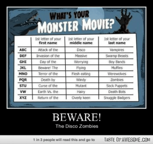 Beware!http://omg-humor.tumblr.com: WHAT'S YOUR  MONSTER MOVIE?  1st letter of your  middle name  1st letter of your  first name  1st letter of your  last name  Attack of the  ABC  Disco  Vampires  Invasion of the  Swamp Beasts  DEF  Massive  GHI  Day of the  Worrying  Boy Bands  Beware! The  Flying  JKL  Muffins  MNO  Terror of the  Flesh eating  Werewolves  Death by  Curse of the  Earth Vs. the  PQR  Zombies  Windy  Sock Puppets  Death Bots  STU  Mutant  vw  Hairy  Overly keen  Return of the  Snuggle Badgers  XYZ  BEWARE!  The Disco Zombies  1 in 3 people will read this and go to  TASTE OF AWESOME.COM Beware!http://omg-humor.tumblr.com