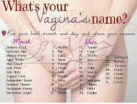 What's your V name? I smashed Honey Box last night 😆😆 @pmwhiphop @pmwhiphop: What's your  name?  lurth month and day, and share  meant  ate  January: Cock  1. Muffin  13  Tunnel  Cave  February. Sex  ie  14  March: Pretty  3. Ca  15  Truffle  25  Sandwich  4. Meat  April: Warm  16  6. Buffet  5. Pocket  May: Devil  17  Pot  27  Factory  June: Pixie  6. Chute  18  Tube  28  Ditch  Hole  July: Dick  19  Snatch  29  Crater  August: Love  8. Poodl  20. Flaps  30  Hovel  21. Smuggler  31  Crack  22. Mitten  g. Taco  September: Super  10. Pit  October: Flower  11. Burger  23, Folds  November: Honey  24. Cookie  December: Angel  12. Kitten What's your V name? I smashed Honey Box last night 😆😆 @pmwhiphop @pmwhiphop
