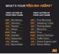 Abc, Hipster, and Jeremy Clarkson: WHAT'S YOUR PEROLHEAD COSIUME?  FIRST LETTER OF  YOUR FIRST NAME  FIRST LETTER OF  YOUR LAST NAME  ABC| Murderous  DEF Demonic  GHI Hipster  JKL Ghost  MNO Sexy  PQR Zombie  STU Seductive  VW Broken  XYZ Mummified  ABC| Ford Mustang  DEF Speeding Ticket  GHI Parking Meter  JKL Mechanic  MNO Prius  PQR Jeremy Clarkson  STU Traffic Cone  VW Check Engine Light  XYZ Police Officer  IH What's your petrolhead costume? . . carmemes jdm turbo boost tuner carsofinstagram carswithoutlimits carporn instacars supercar carspotting supercarspotting stance stancenation stancedaily racecar blacklist cargram carthrottle drift itswhitenoise