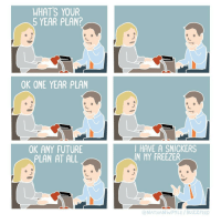 "<p>Great plans don&rsquo;t have to be big plans :) via /r/wholesomememes <a href=""http://ift.tt/2mDFF7h"">http://ift.tt/2mDFF7h</a></p>: WHATS YOUR  S YEAR PLAN?  7  OK ONE YEAR PLAN  OK ANY FUTURE  PLAN AT ALL  HAVE A SNICKERS  IN MY FREEZER  @NATHANWPYLE/ BUZZFEED <p>Great plans don&rsquo;t have to be big plans :) via /r/wholesomememes <a href=""http://ift.tt/2mDFF7h"">http://ift.tt/2mDFF7h</a></p>"